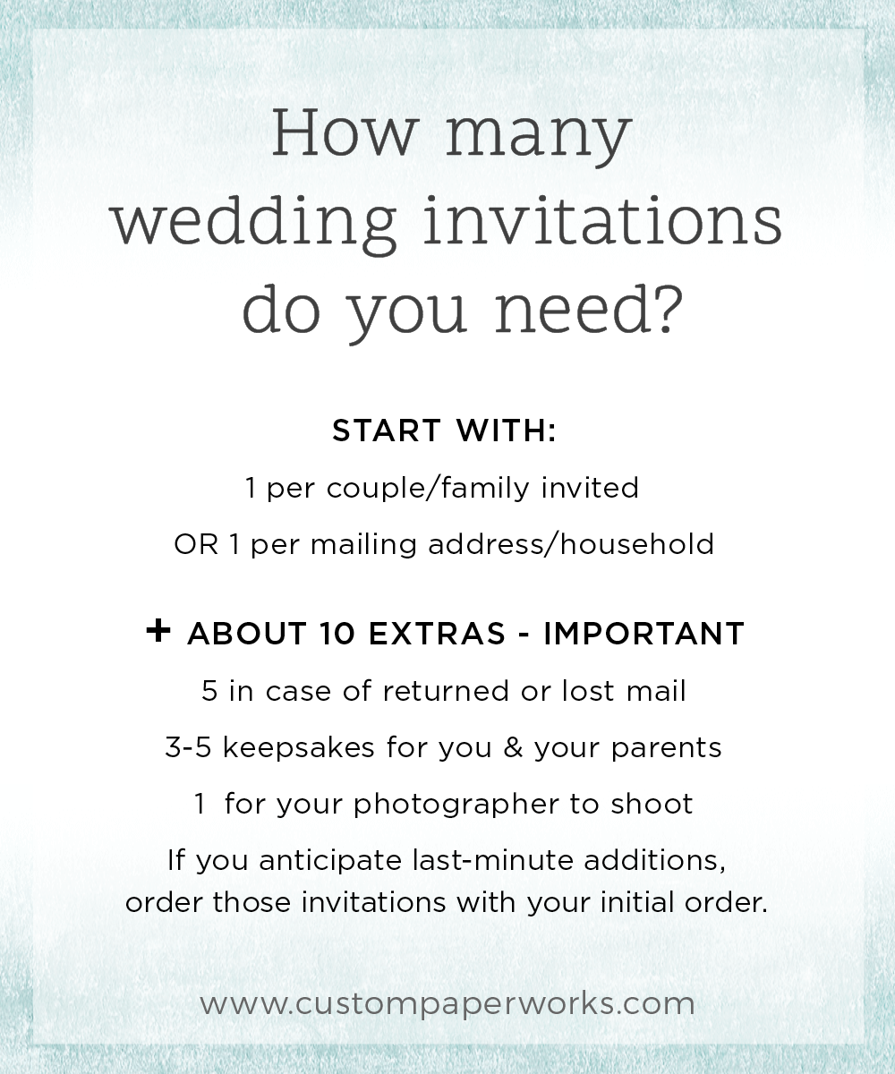 Invitation Pro Tip 9 How many invitations should you order